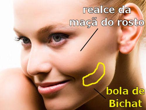 preço bichectomia