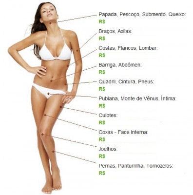quanto custa cirurgia plastica ?